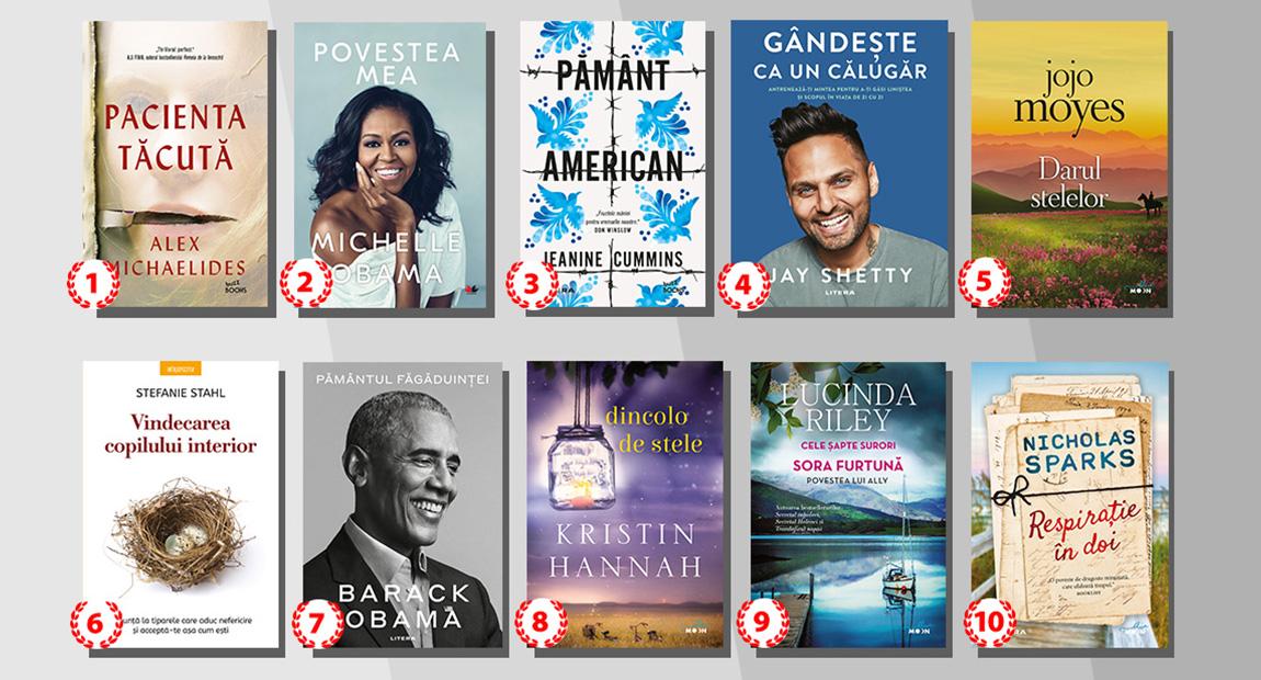 Cărțile Litera: best of 2020